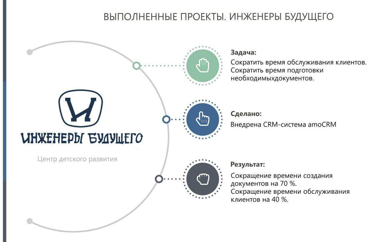 Раиль Шакуров: бизнес-коуч, консультант-практик, тренер