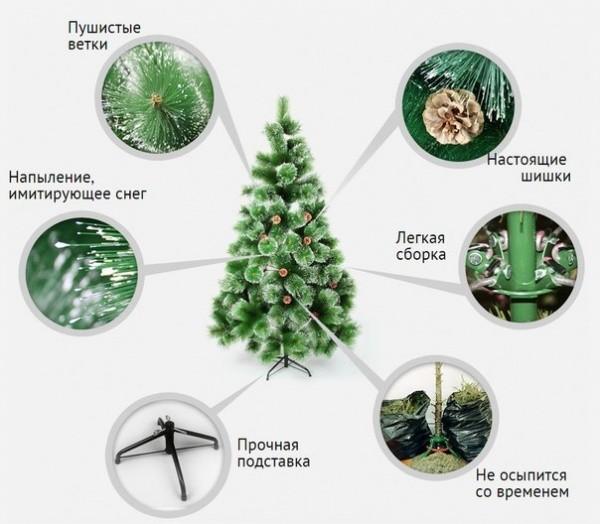 Искусственные елки с доставкой по Омску